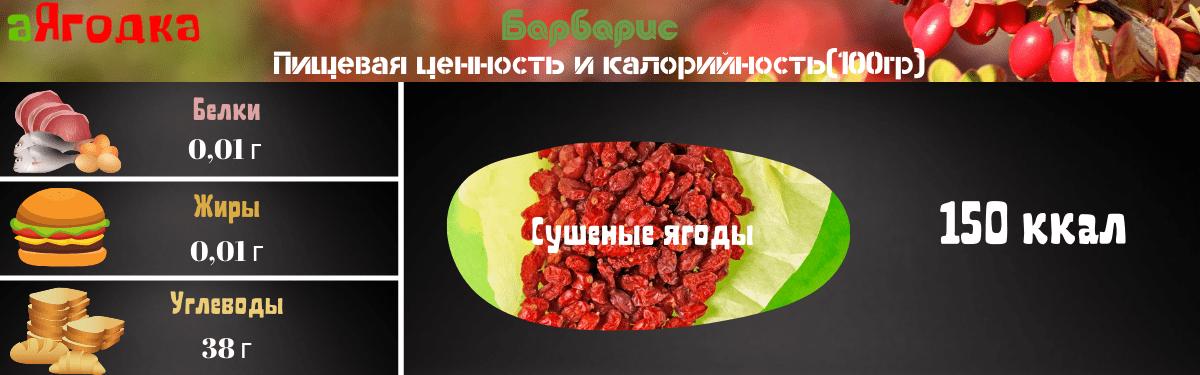 Барбарис сушеный калорийность