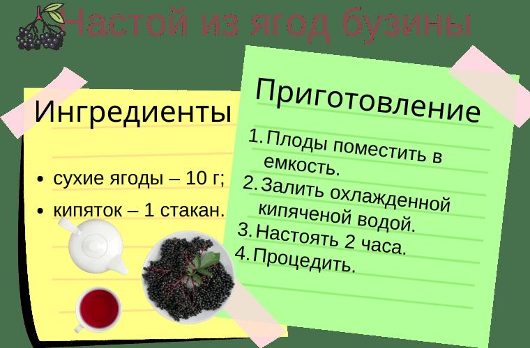Настой из ягод бузины