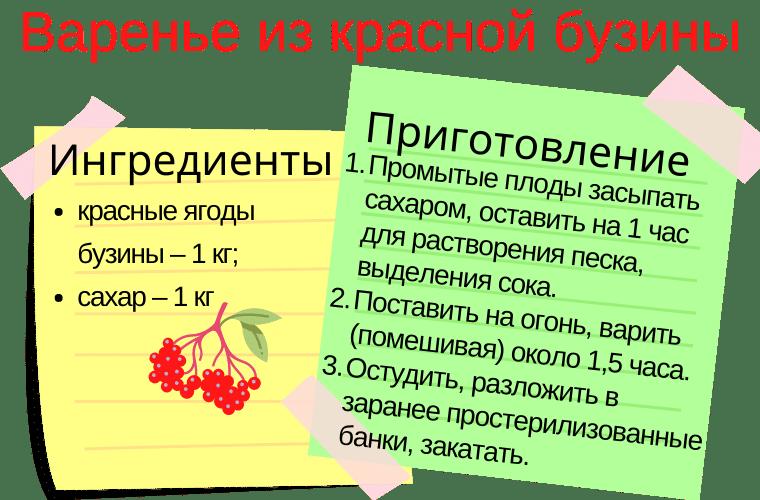 Варенье из красной бузины