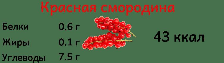 Калорийность красной смородины