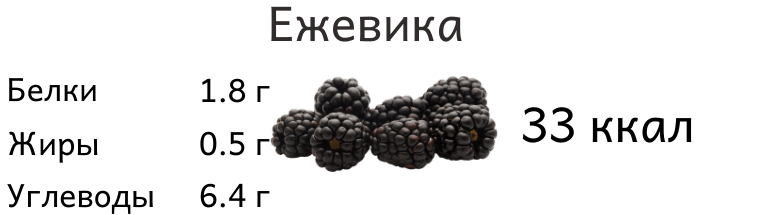 Калорийность ежевики
